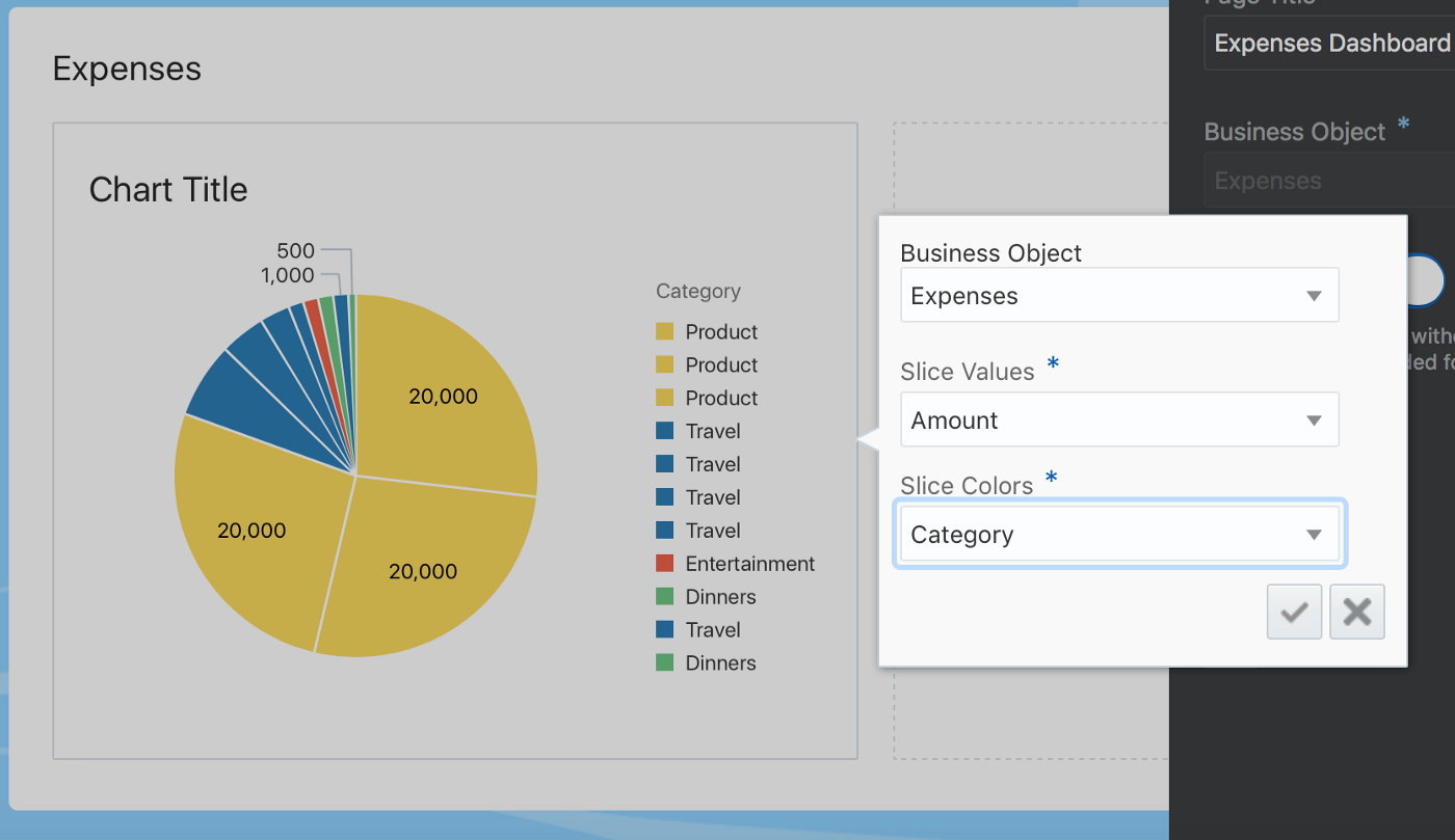 Aggregating Data in Charts with Visual Builder — Oracle Cloud