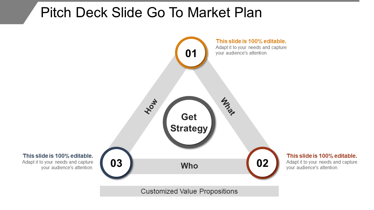Go to Market Plan for Pitch Deck
