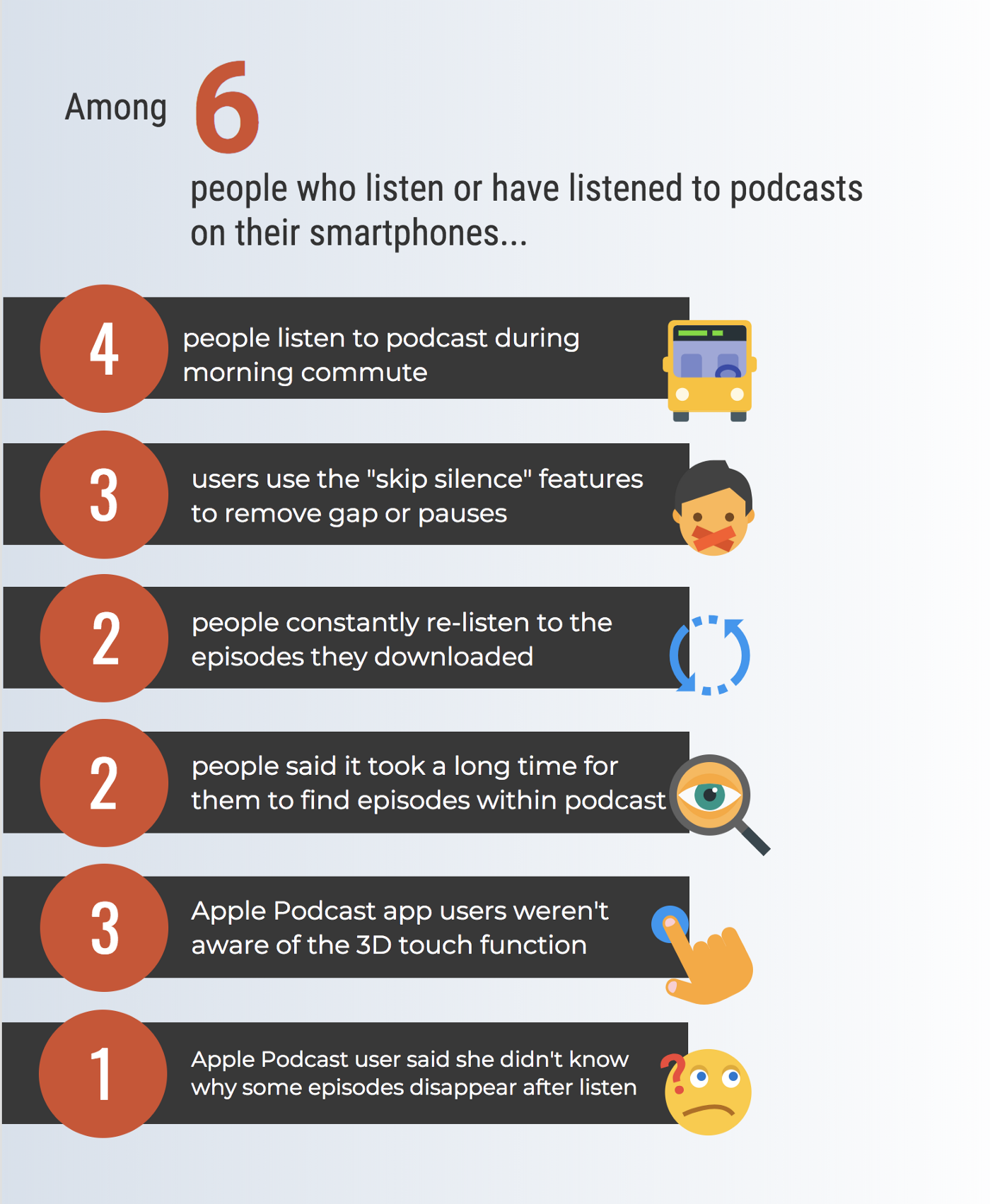 Redesigning the Apple Podcast app - UX Collective