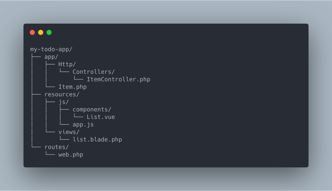Code screenshot of an example Laravel app file structure