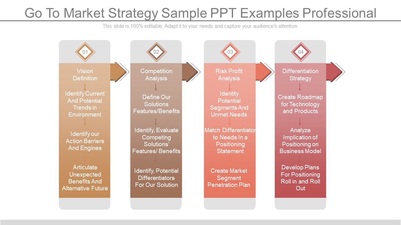 Go to Market Strategy PowerPoint Slide Graphic