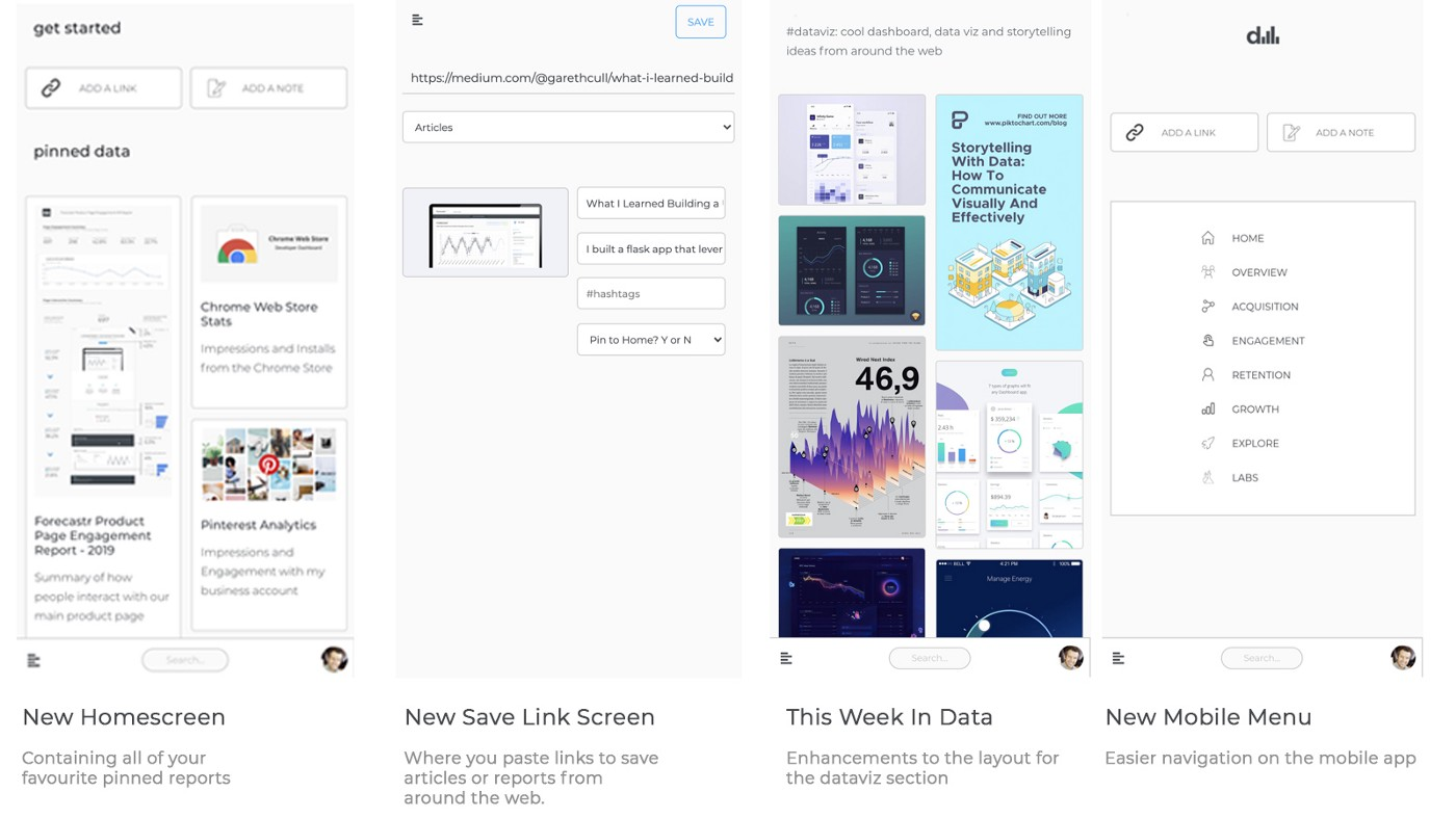 4 screenshots of the data spaces mobile experience: homepage, add a link, #dataviz tab and an all new mobile navigation.
