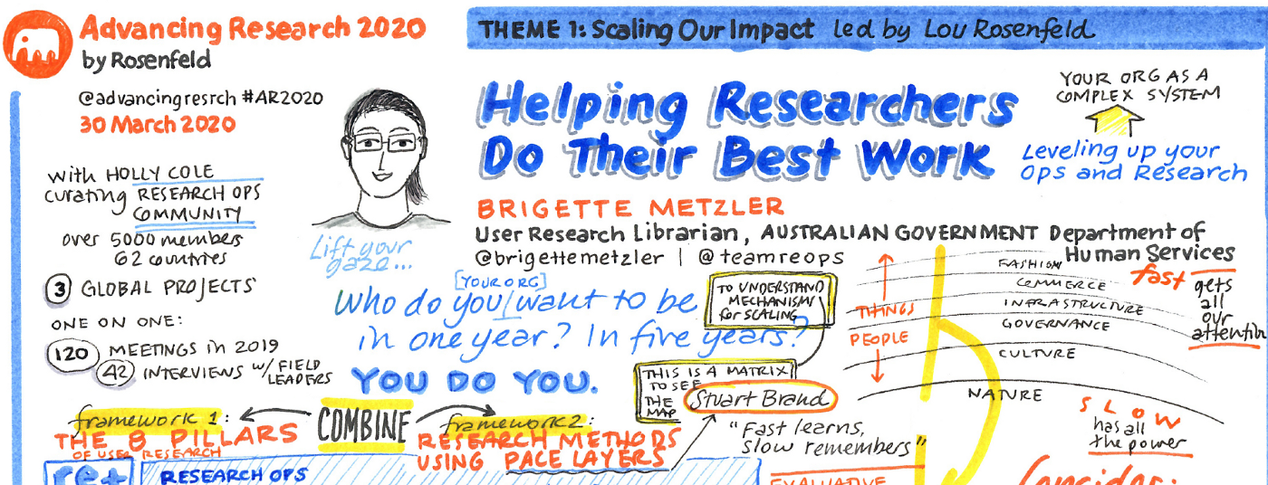 """Sketchnotes from Brigette Metzler's talk at Advancing Research 2020 """"Helping Researchers Do Their Best Work"""""""