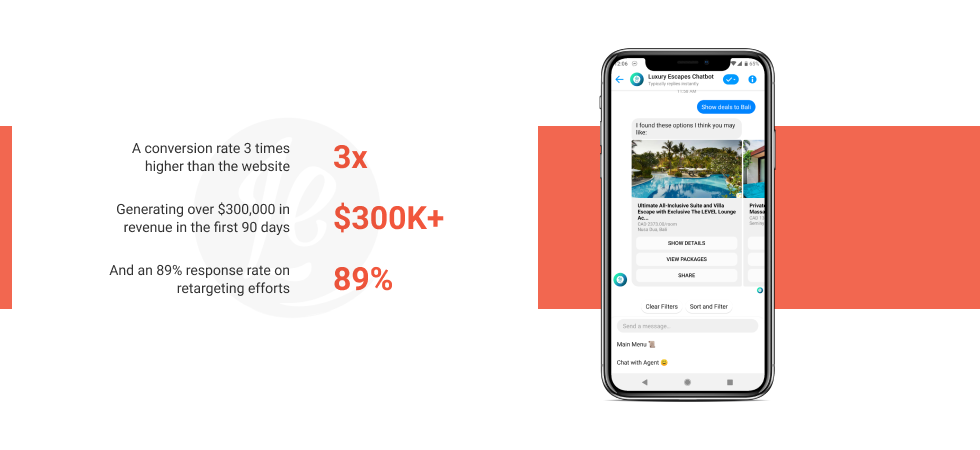 Chatbot Example #7: Luxury Escapes Chatbot