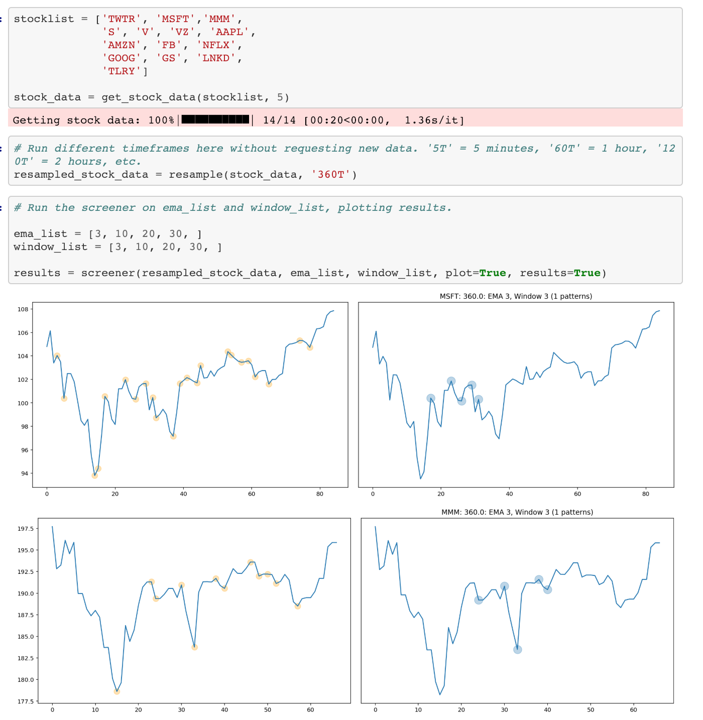 Algorithmically Detecting (and Trading) Technical Chart Patterns
