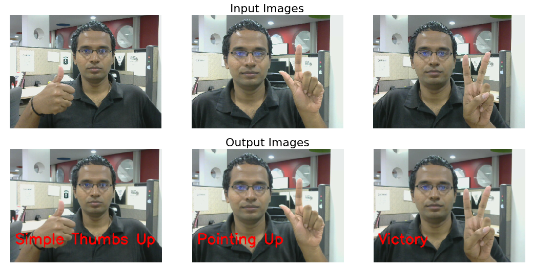 Classification of Hand Gesture Pose using Tensorflow
