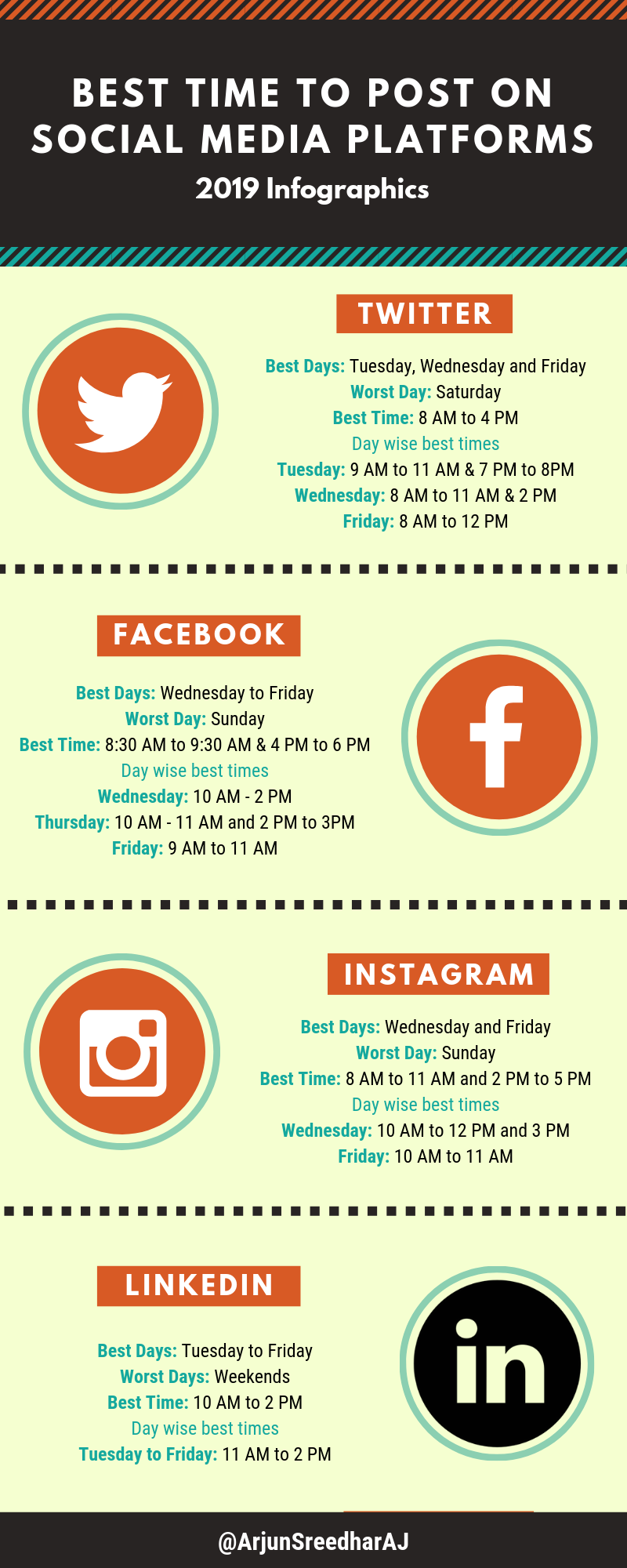 Best Time to Post on Social Media—An 2019 Infographics, Best Time to Post on facebook linkedin twitter instagram