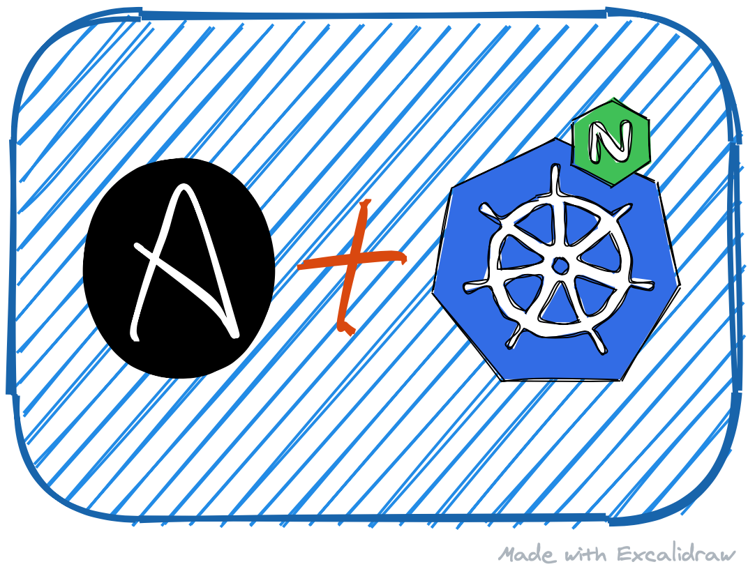 Automate application deployments in Kubernetes using Ansible