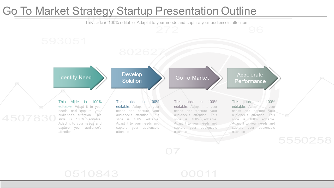Go to Market Strategy Start-Up Template