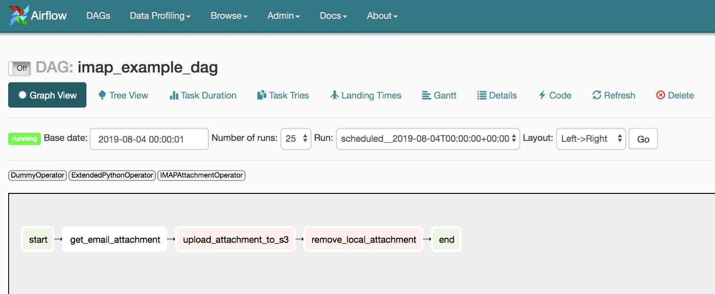 Apache Airflow: Automating the collection of daily email attachments