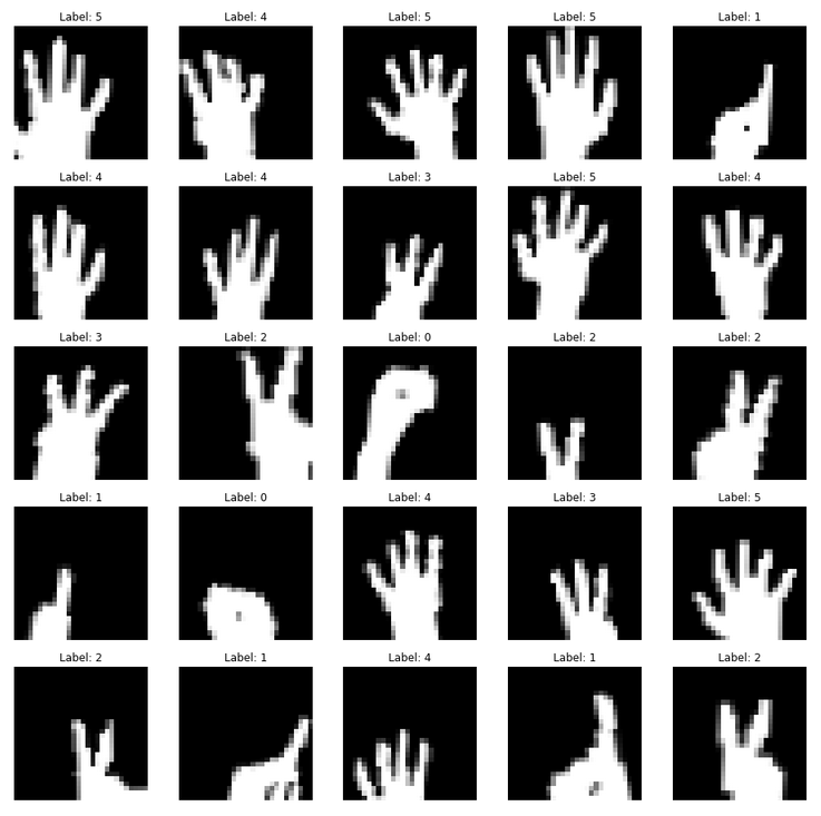 Real-time Finger Detection - Becoming Human: Artificial Intelligence