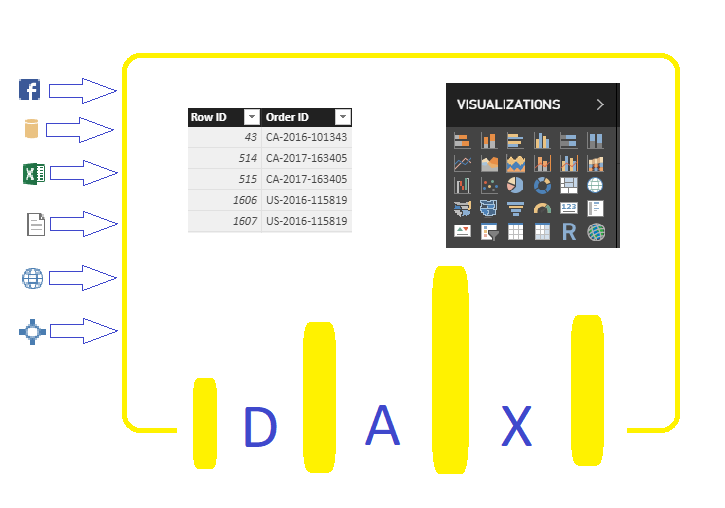 Introducing DAX — Data Analysis Expressions - Towards Data Science