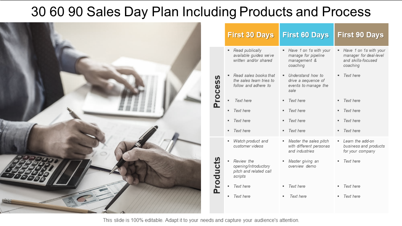 30 60 90 Day Sales Action Plan PPT Template