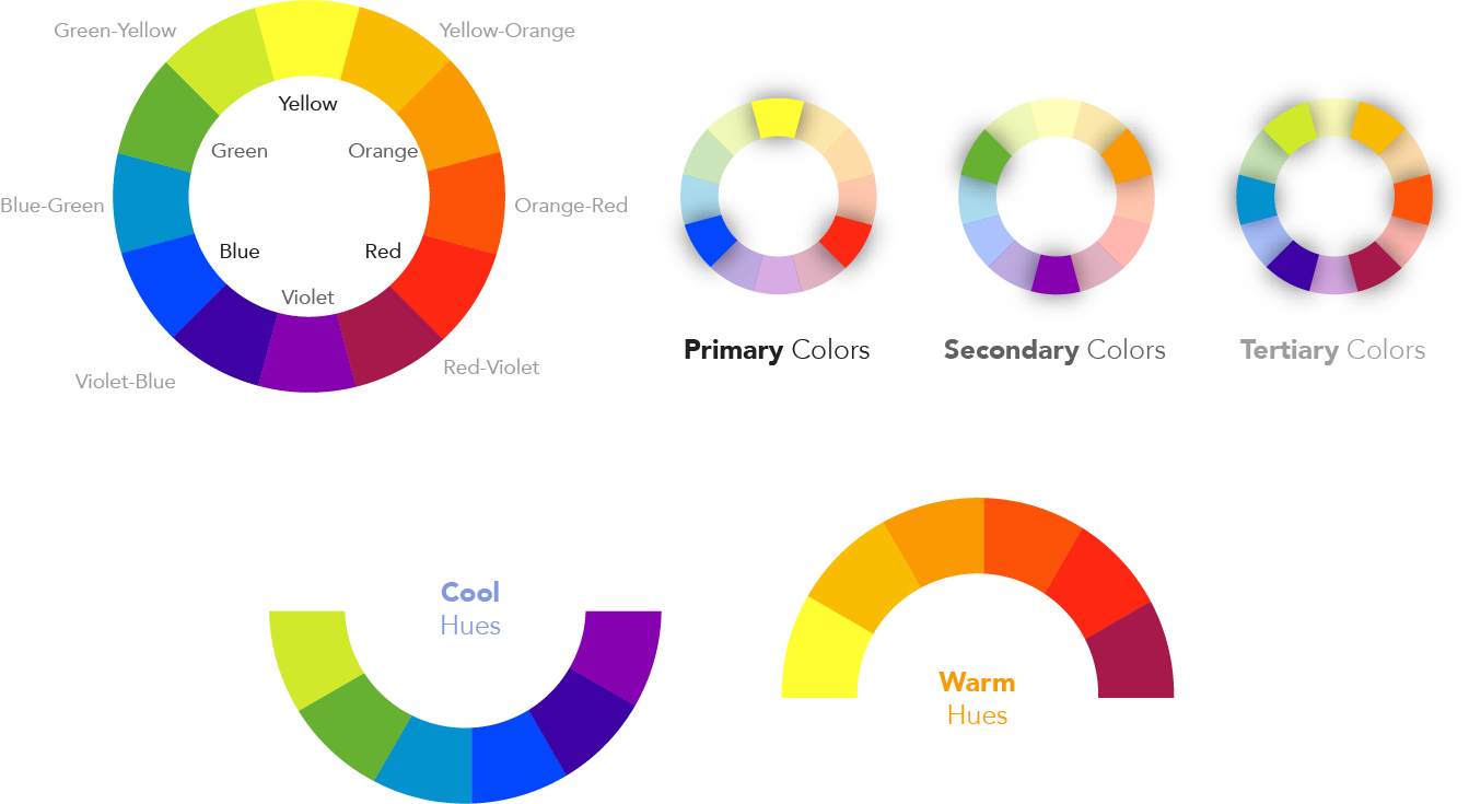 A Primer to Colors in Digital Design - UX Collective