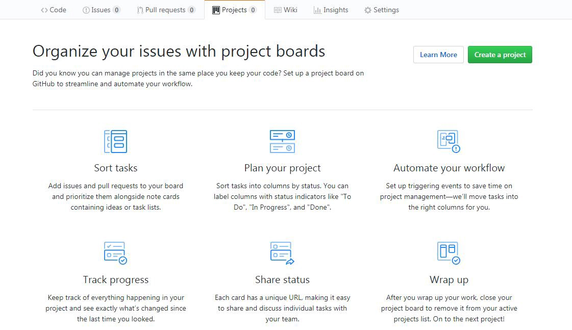 An Introduction to Github Project Boards - codeburst