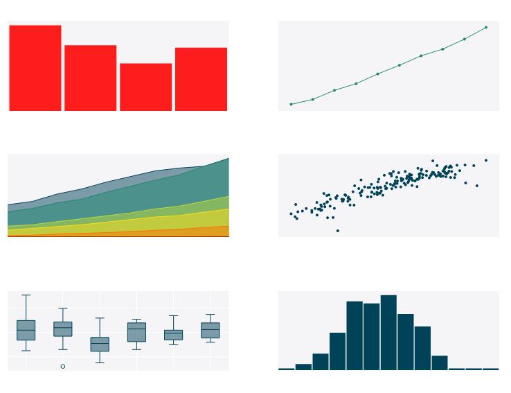 How To Analyze Data: Eight Useful Ways You Can Make Graphs