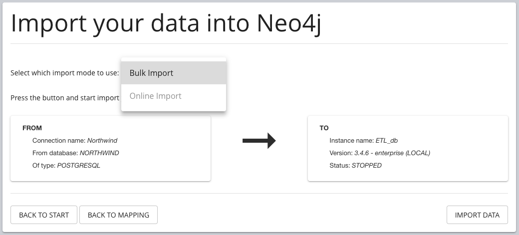 Tap into Hidden Connections — Translating Your Relational Data to Graph
