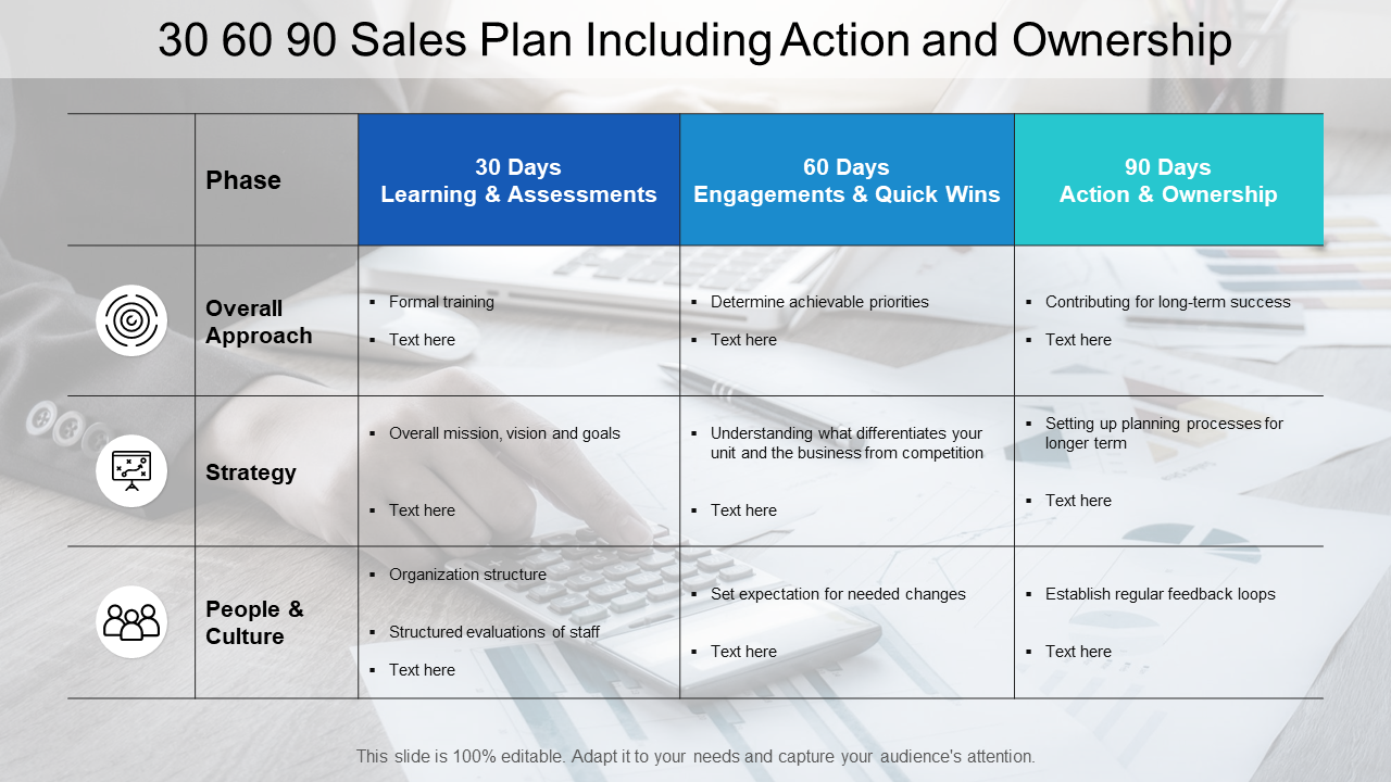 30 60 90 Day Sales Plan PPT Template
