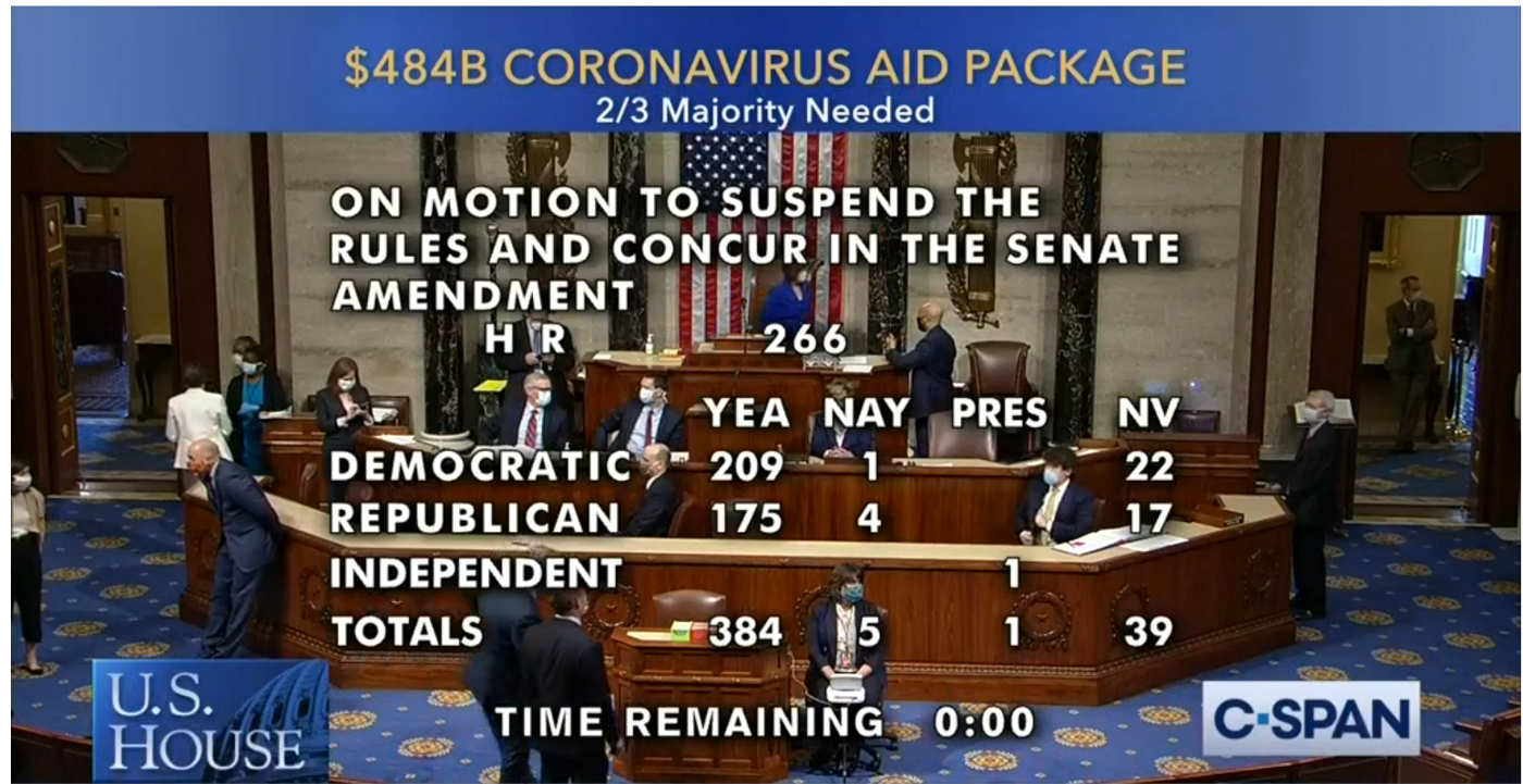 Screengrab from C-SPAN that shows results from a House of Representatives vote on COVID-19 response legislation.