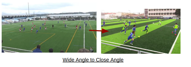 Highlight Action Area in Soccer using Tensorflow - Towards Data Science