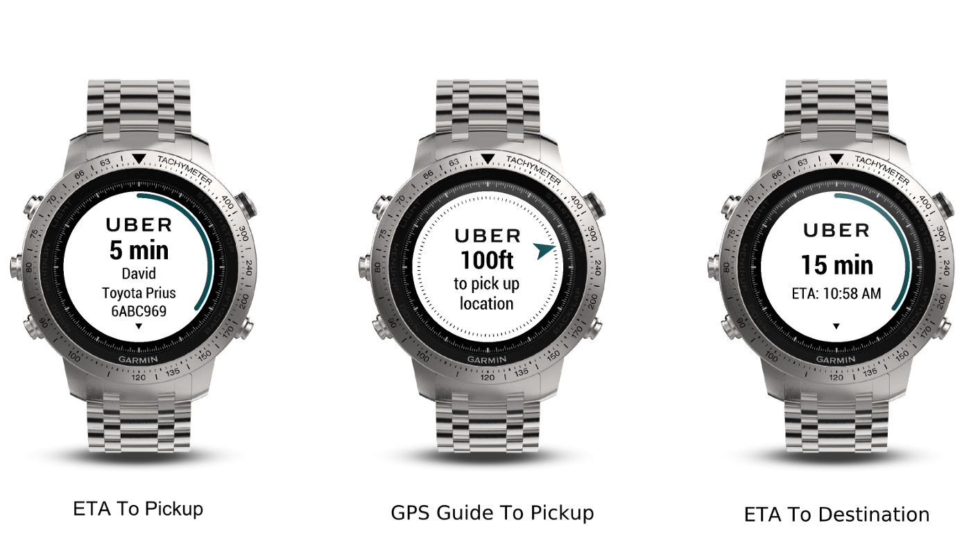 Introducing the Uber ETA app for Garmin wearables - Uber Developers
