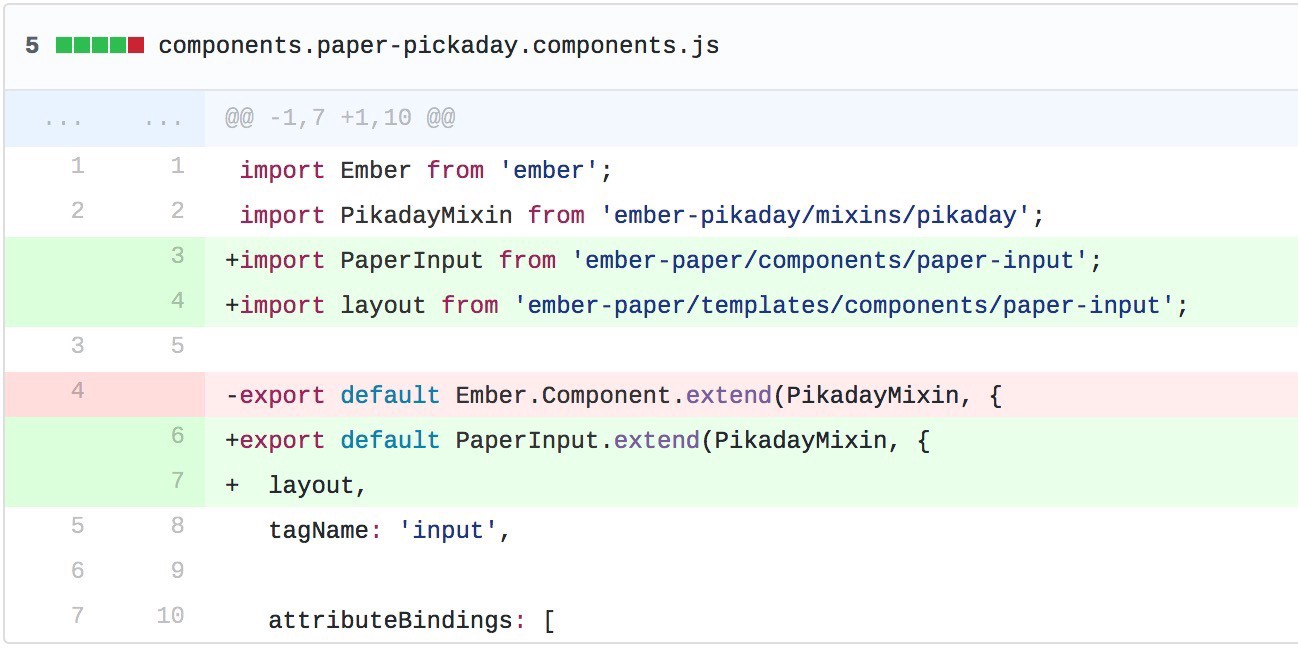 A component in 7 lines of JavaScript — ember-paper, ember-pikaday