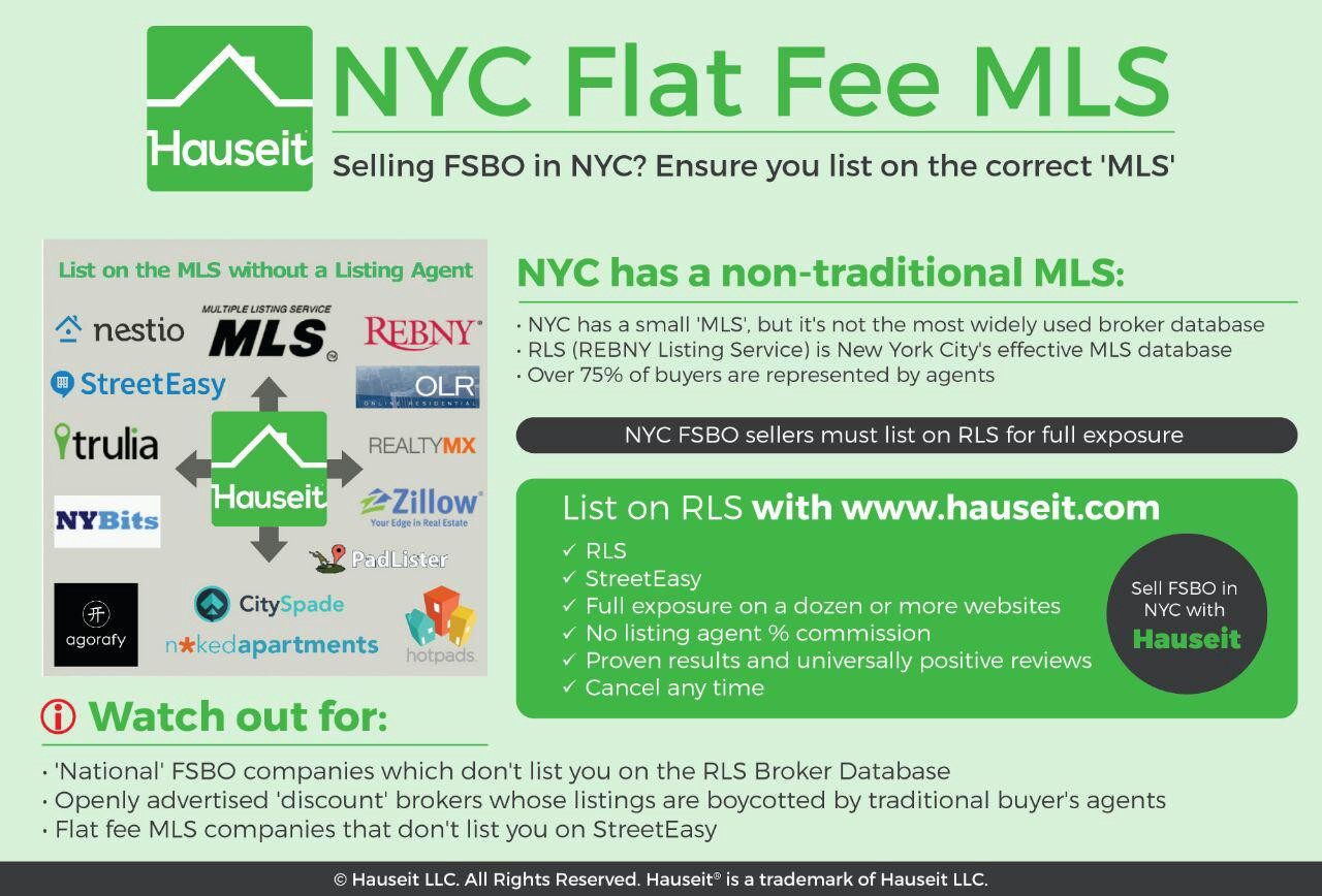 5 Things You Need to Do to Sell FSBO in NYC - Hauseit - Medium