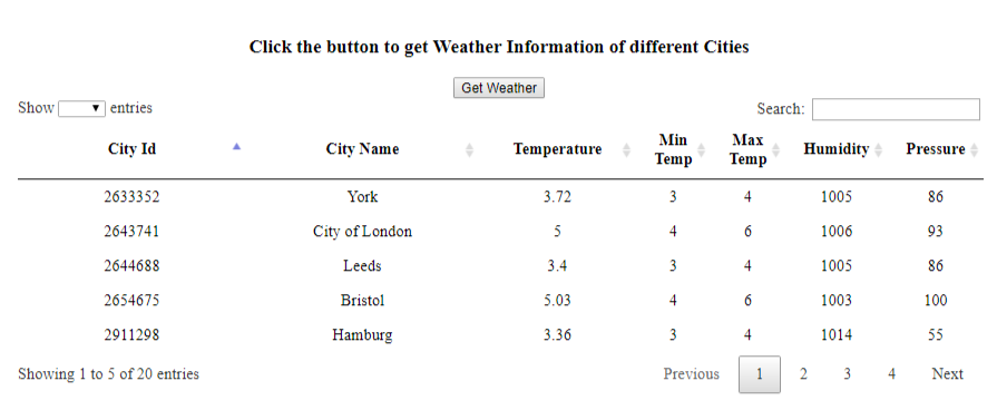 How to display OpenWeatherMap API data in a jQuery DataTables