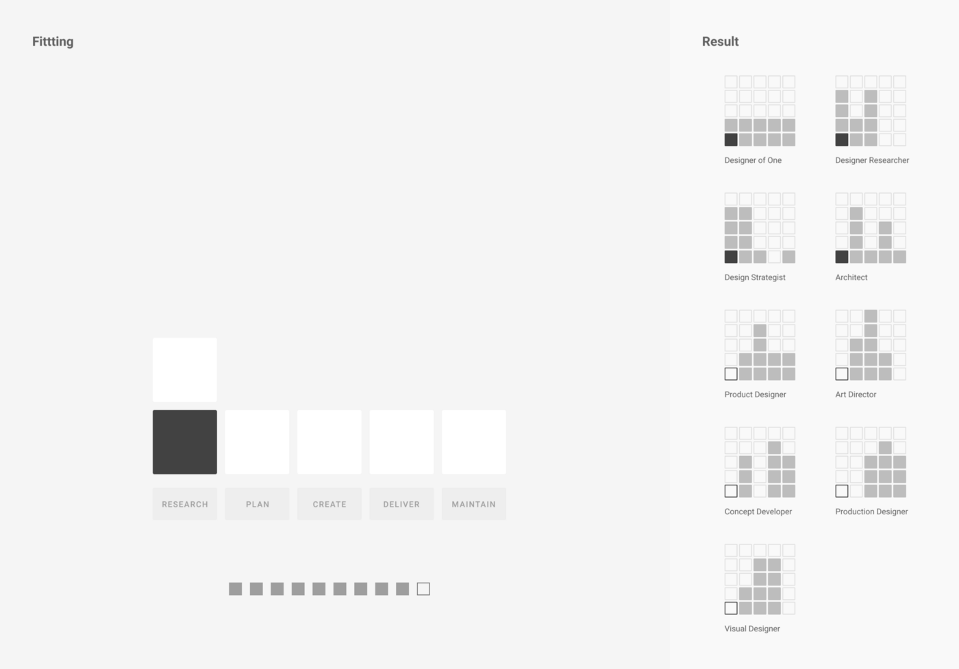 A wireframe showcasing interactive design components involved.
