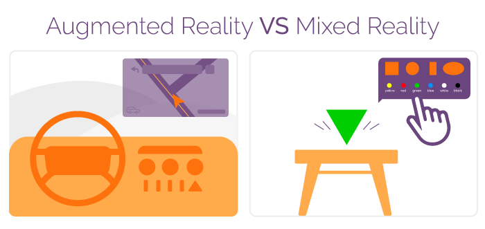 Augmented Reality, and the Mixed Reality