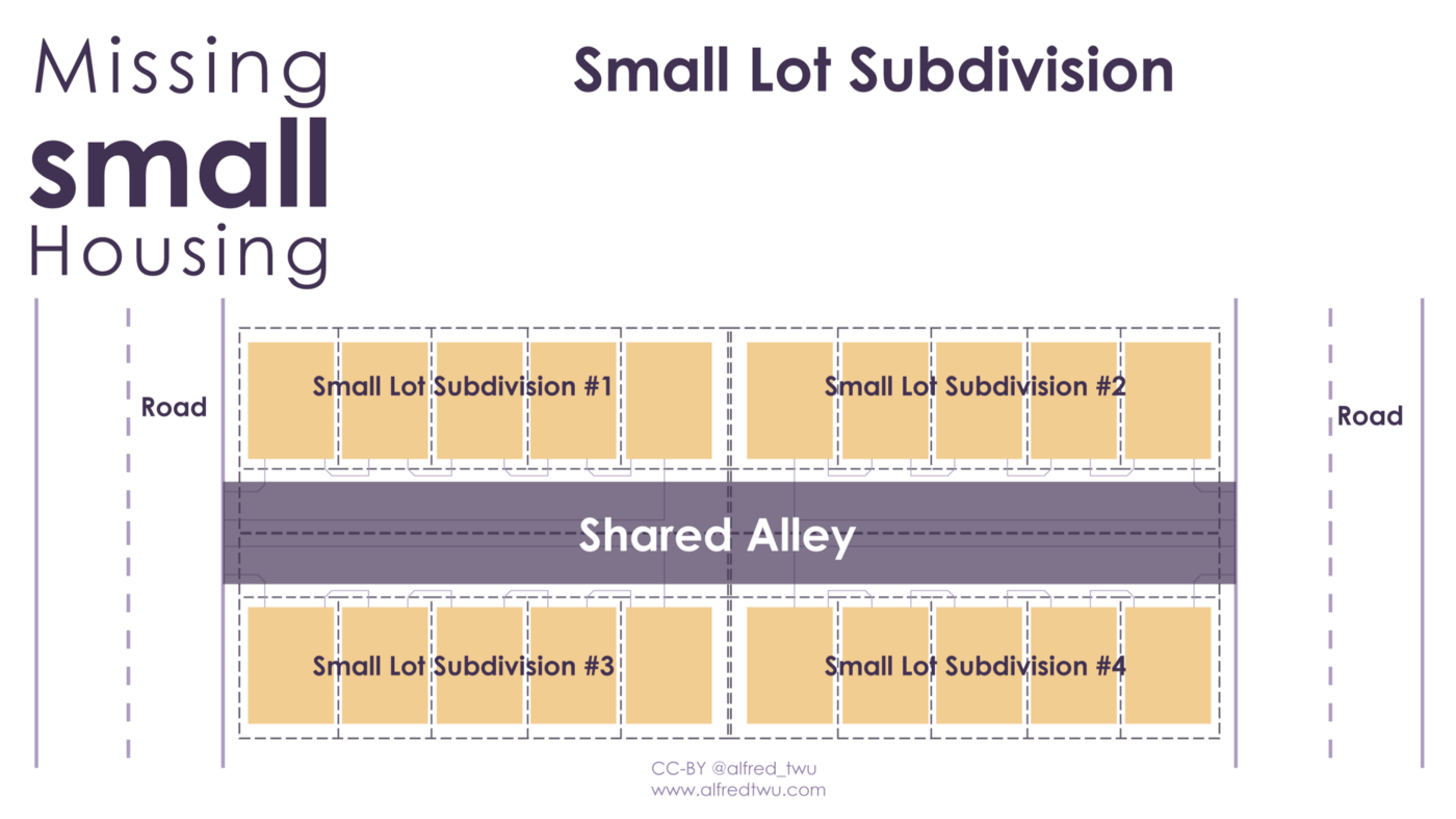 four small lot subdivisions on a through alley