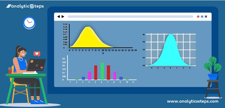 Here you will know the importance of Probability Distribution and its 3 types Binomial, and Poisson, and Normal Distributions