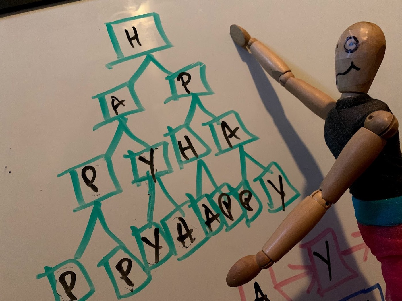 A mannequin points at a whiteboard that has a binary tree with the word happy in the nodes.
