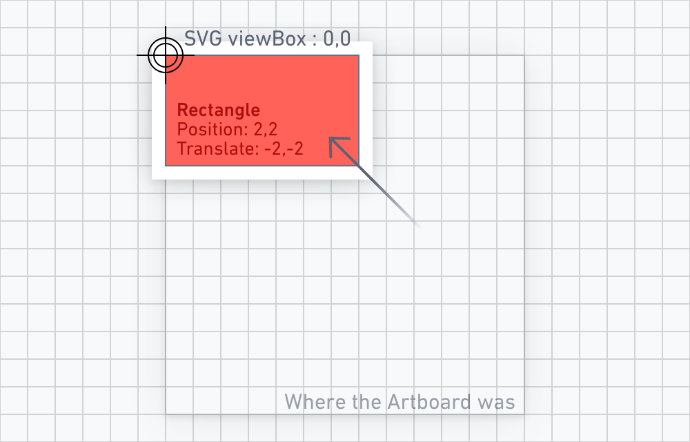 The Best Way to Export an SVG from Sketch - Design + Sketch - Medium