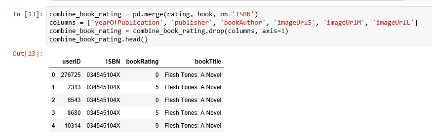 How Did We Build Book Recommender Systems in An Hour Part 2 — k