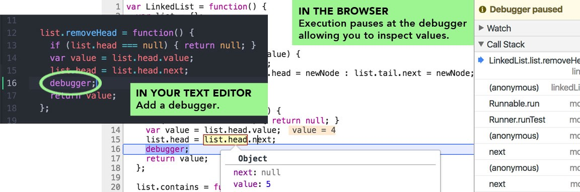 5 Debugging Tools Every JavaScript Programmer Should Know and Use