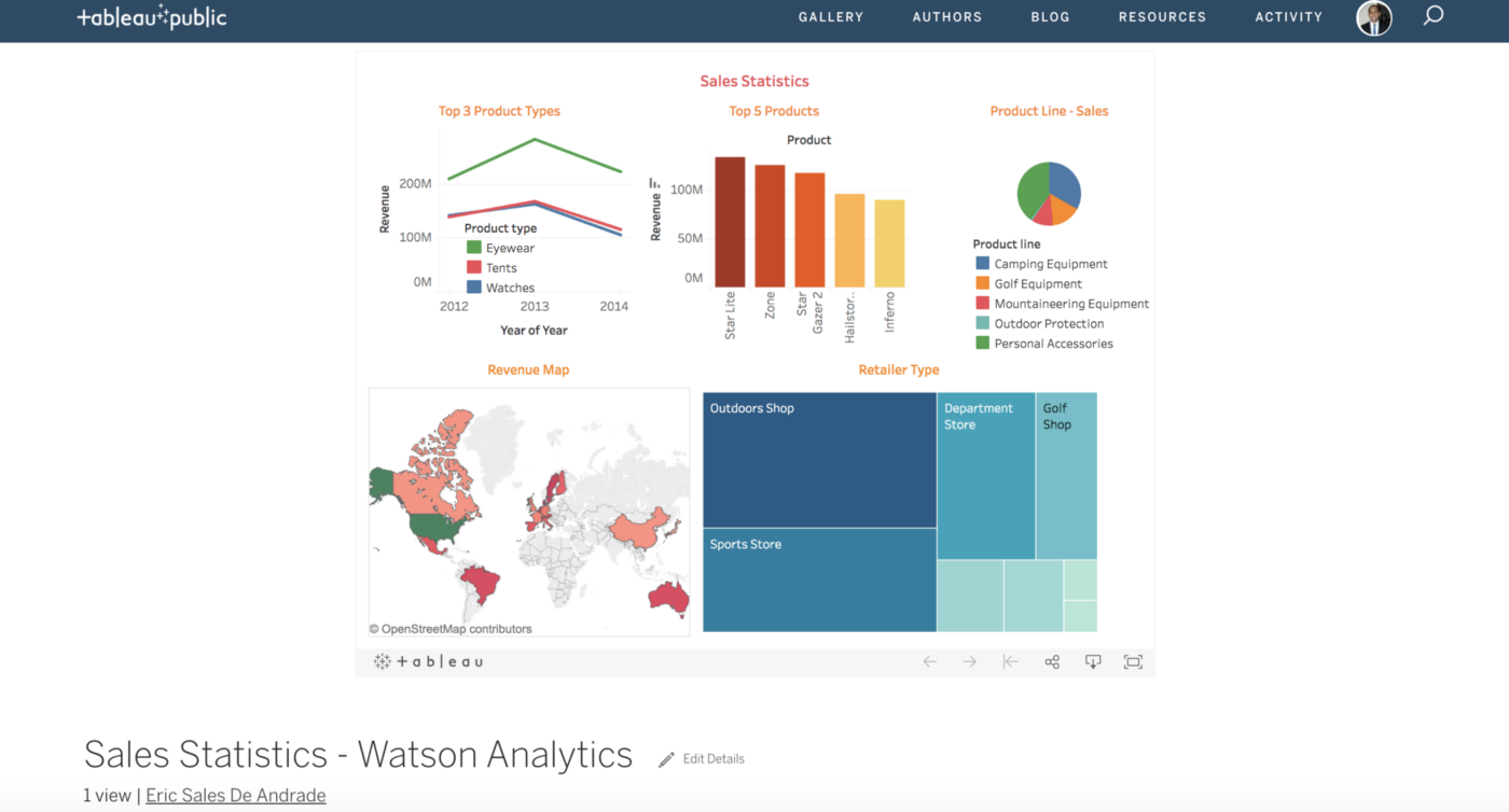 How to Create your First Tableau Dashboard — 6 Easy Steps