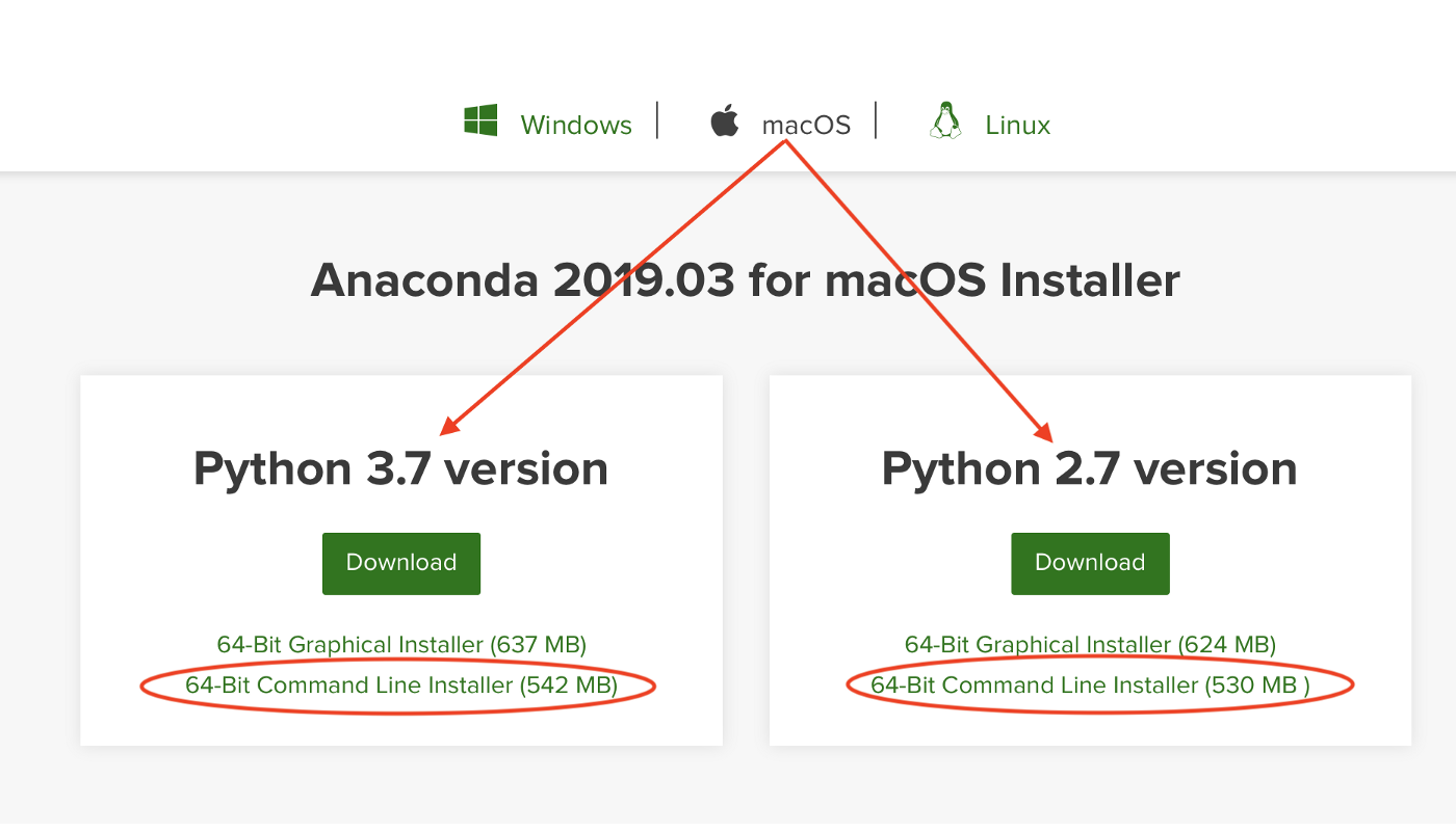 How to Successfully Install Anaconda on a Mac (and Actually Get it