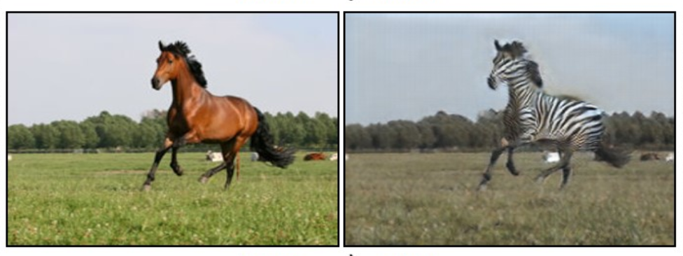 Left side is a horse running in a meadow. Right side is the same picture, but the horse is now a zebra.