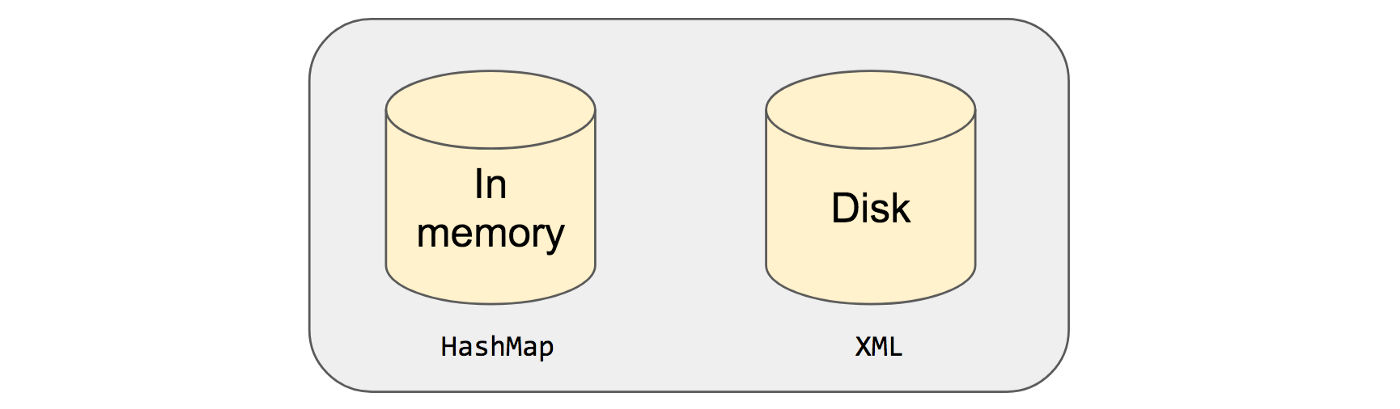 Android 101: Shared Preferences - ProAndroidDev