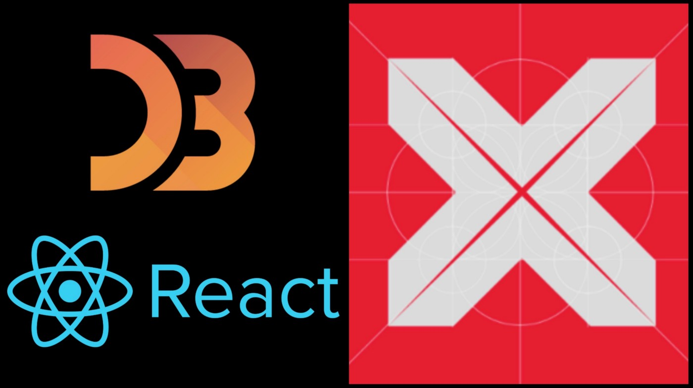 D3.js, React and visx's logos