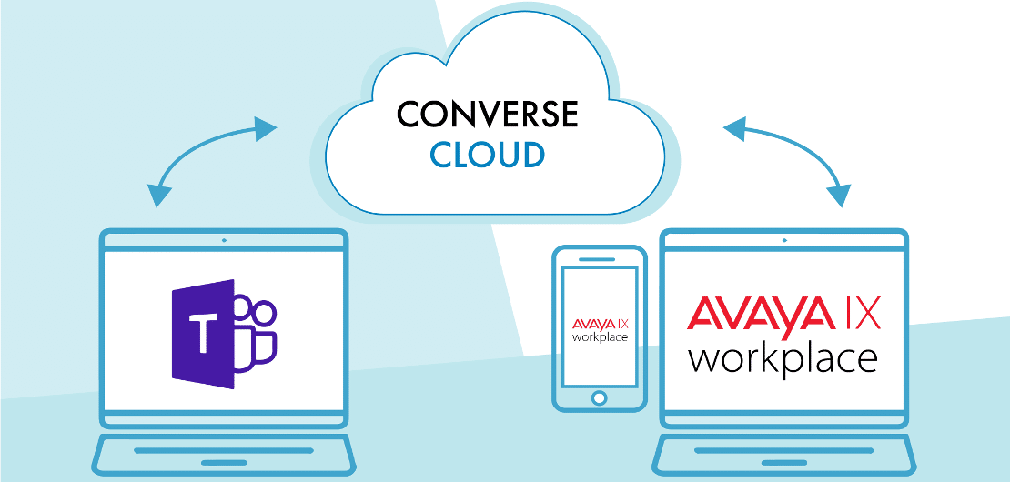 Avaya IX Workplace and Microsoft Teams Integration