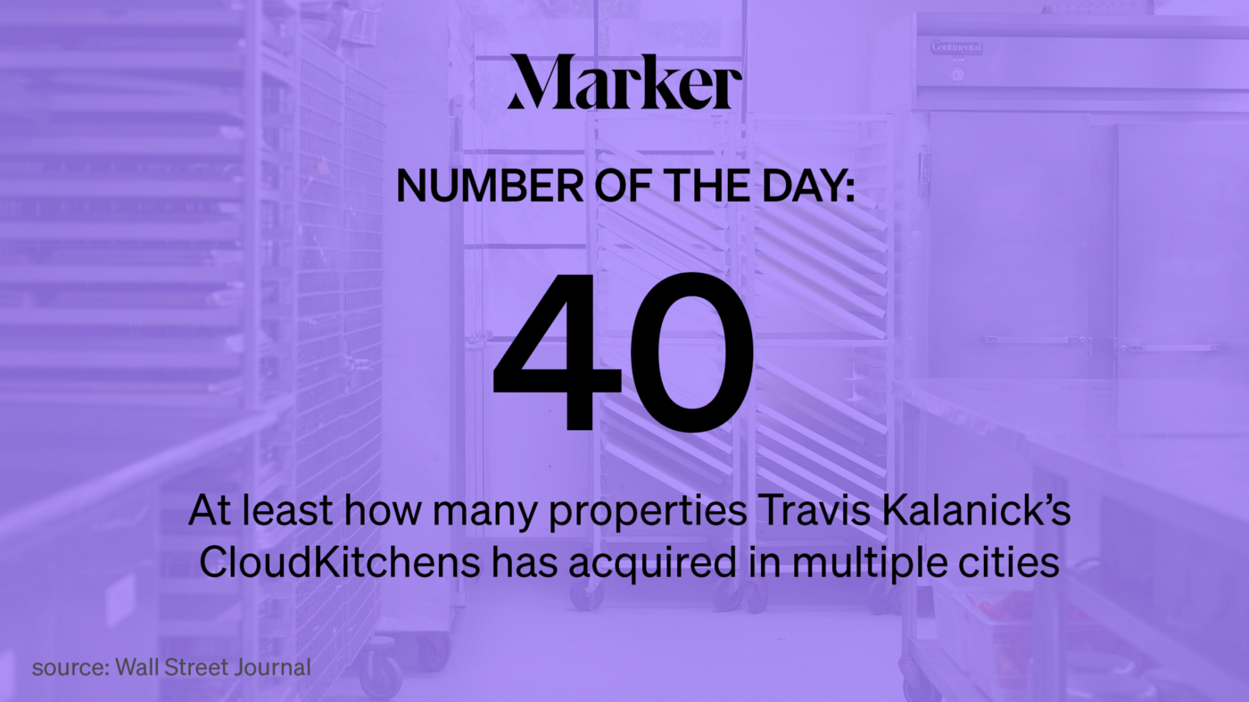 Marker Number of the Day: 40—At least how many properties Travis Kalanick's CloudKitchens has acquired in multiple cities