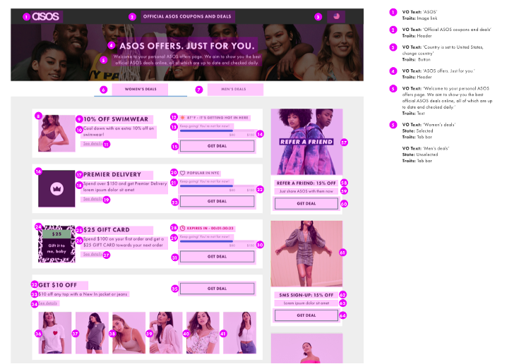 A screenshot of a wireframe design from the ASOS website with focus order and screen reader announcements marked up on it