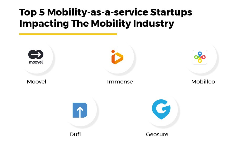 top 5 mobility-as-a-service startups impacting the mobility industry moovel immense mobilleo dufl geosure by agiletech