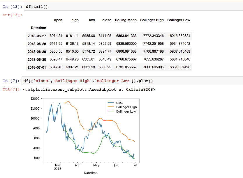 Bitcoin trading with Python — Bollinger Bands strategy analysis 🐍
