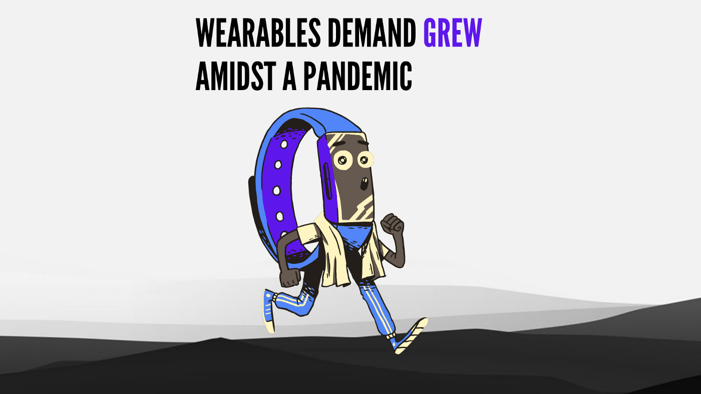 Wearable smartwatch demand 2020 pandemic