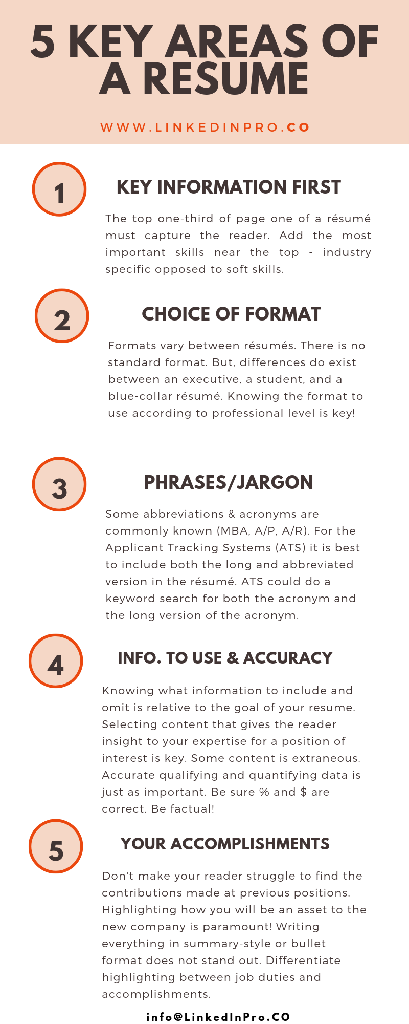 5 Key Areas of a Resume