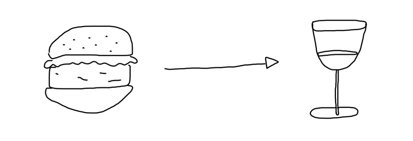 A drawing of a transitional arrow, from cheeseburger to a glass of wine.