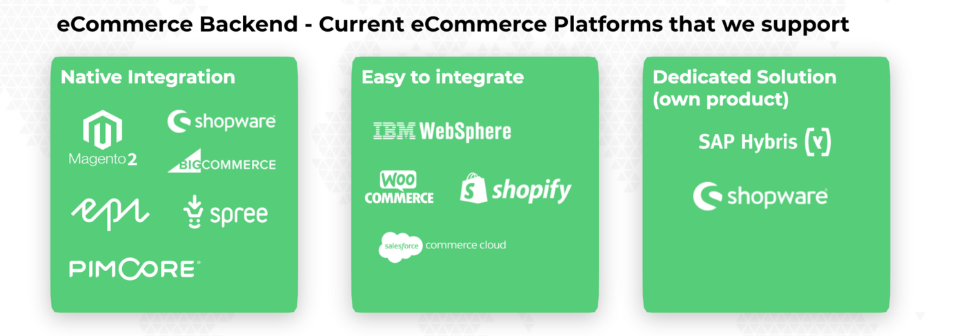 Serious Open Source eCommerce Platforms - Tom Karwatka - Medium